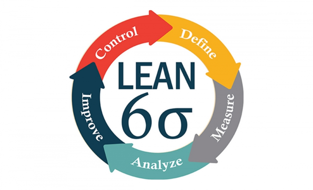 Automation Anywhere – Process improvement with Lean Six Sigma